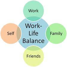 Importance of Work/Life Balance